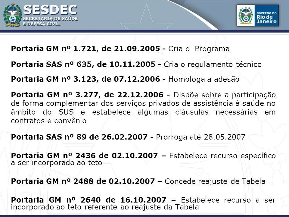 Portaria GM nº 1.721, de 21.09.2005 - Cria o Programa Portaria SAS nº 635, de 10.11.2005 - Cria o regulamento técnico Portaria GM nº 3.123, de 07.12.2