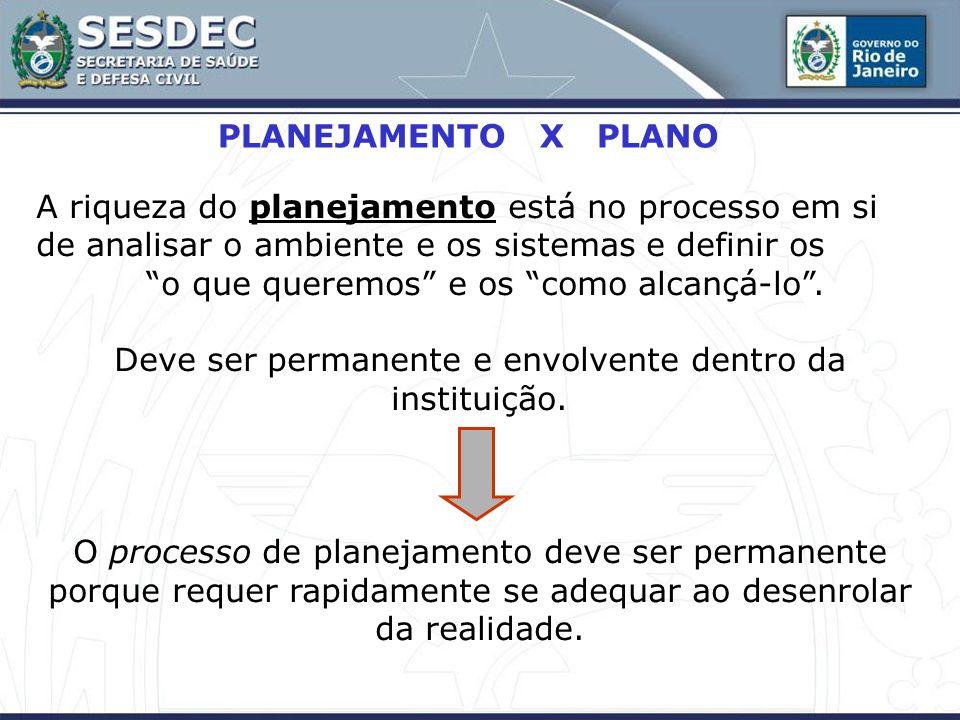 O plano deveria ser encarado como uma peça de vida efêmera porque requer ser permanentemente revisado para se manter atual.