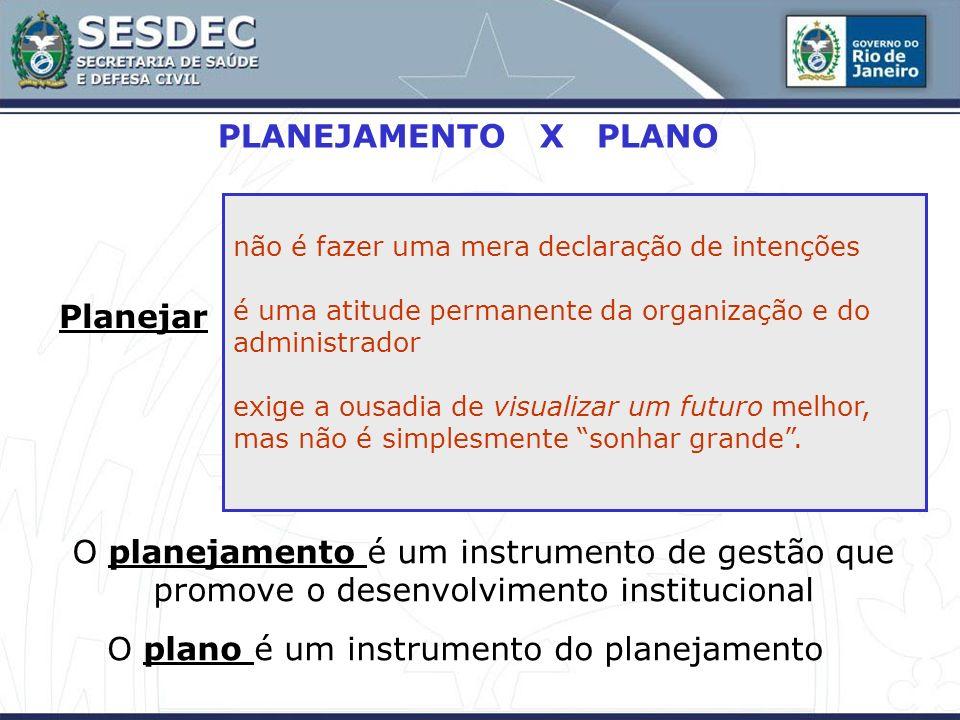PLANEJAMENTO X PLANO O planejamento é um instrumento de gestão que promove o desenvolvimento institucional Planejar não é fazer uma mera declaração de