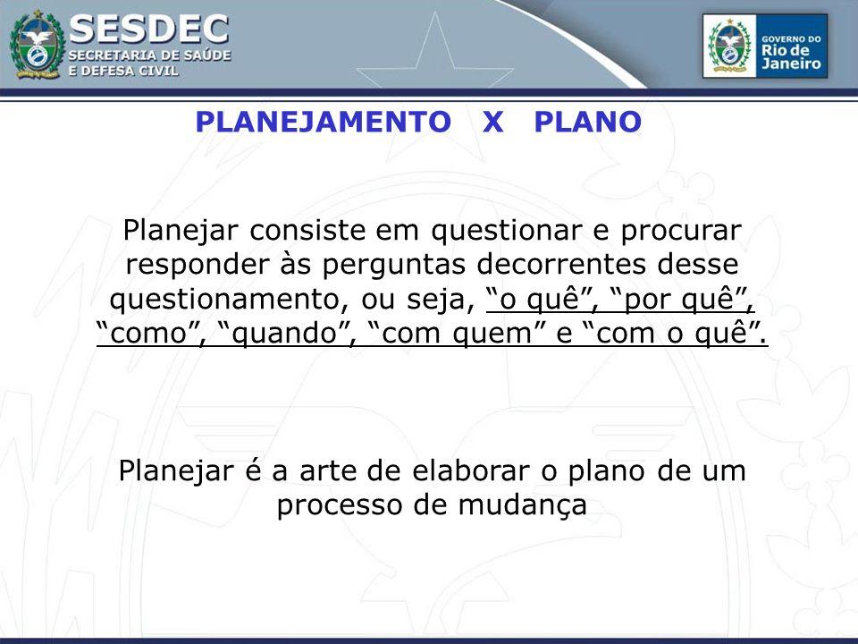 PLANEJAMENTO X PLANO Planejar consiste em questionar e procurar responder às perguntas decorrentes desse questionamento, ou seja, o quê, por quê, como