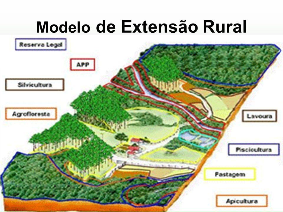 Modelo de Extensão Rural