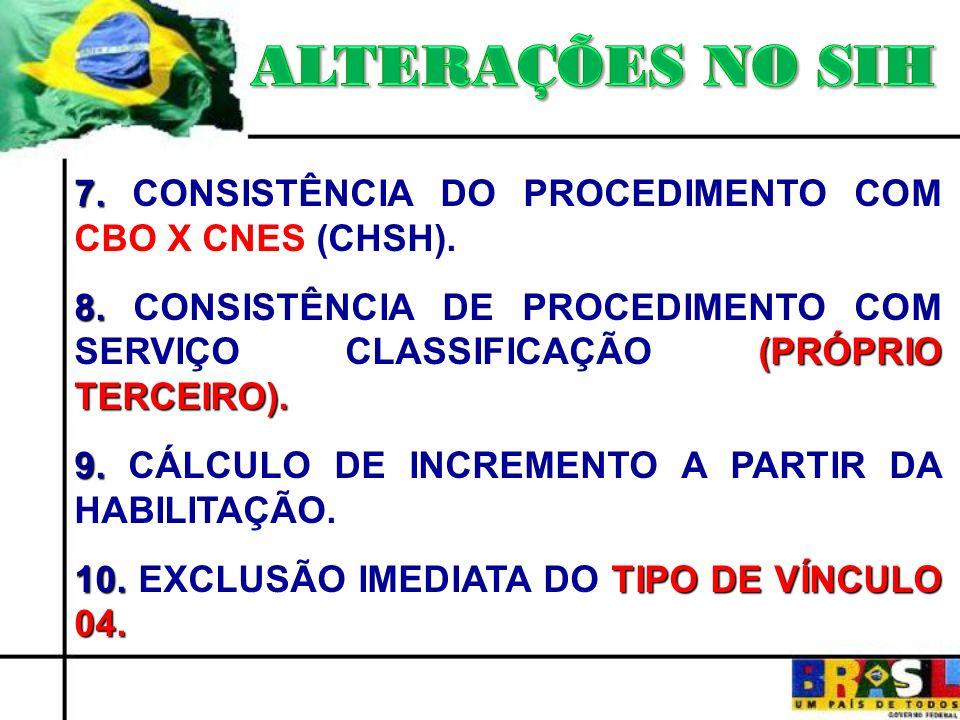 7. 7. CONSISTÊNCIA DO PROCEDIMENTO COM CBO X CNES (CHSH). 8. (PRÓPRIO TERCEIRO). 8. CONSISTÊNCIA DE PROCEDIMENTO COM SERVIÇO CLASSIFICAÇÃO (PRÓPRIO TE