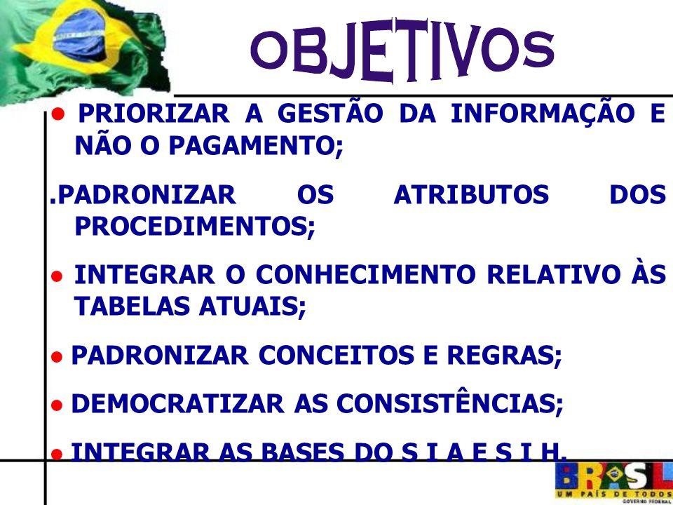 1.A REDEFINIÇÃO DOS VALORES DOS PROCEDIMENTOS UNIFICADOS.