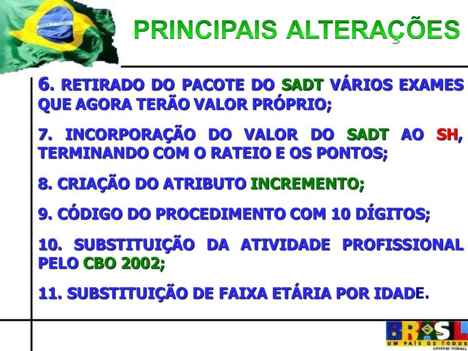 6. RETIRADO DO PACOTE DO SADT VÁRIOS EXAMES QUE AGORA TERÃO VALOR PRÓPRIO; 7.