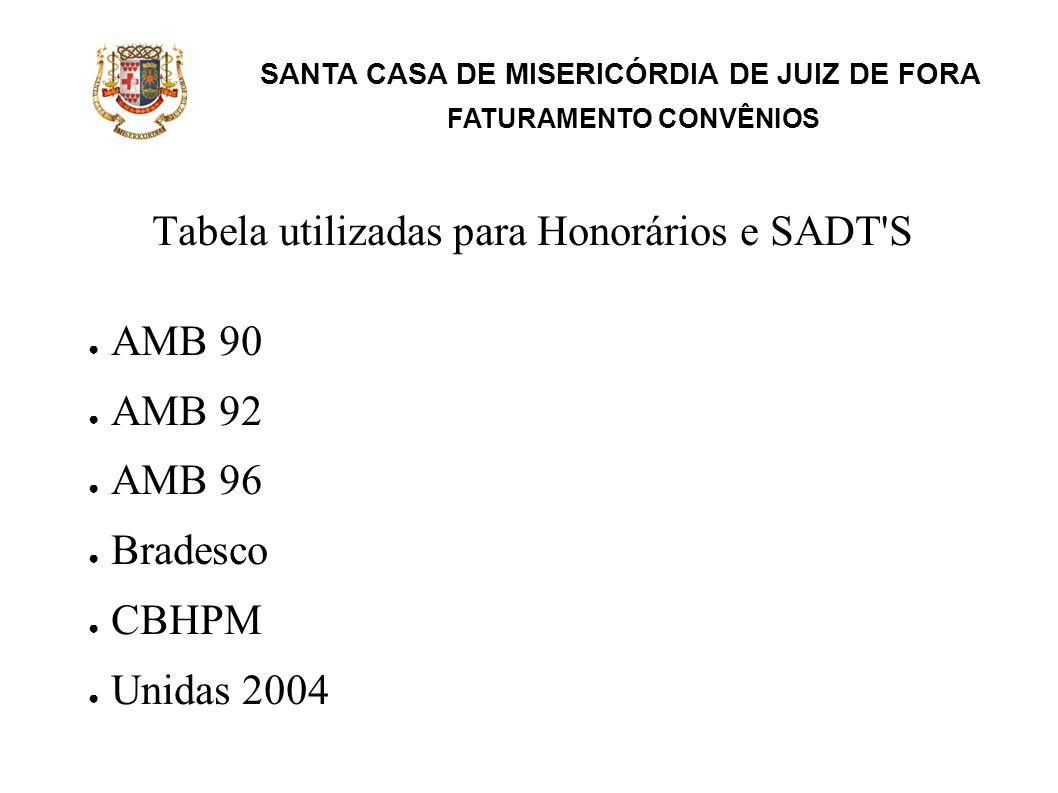 SANTA CASA DE MISERICÓRDIA DE JUIZ DE FORA FATURAMENTO CONVÊNIOS Tabela utilizadas para Honorários e SADT'S AMB 90 AMB 92 AMB 96 Bradesco CBHPM Unidas