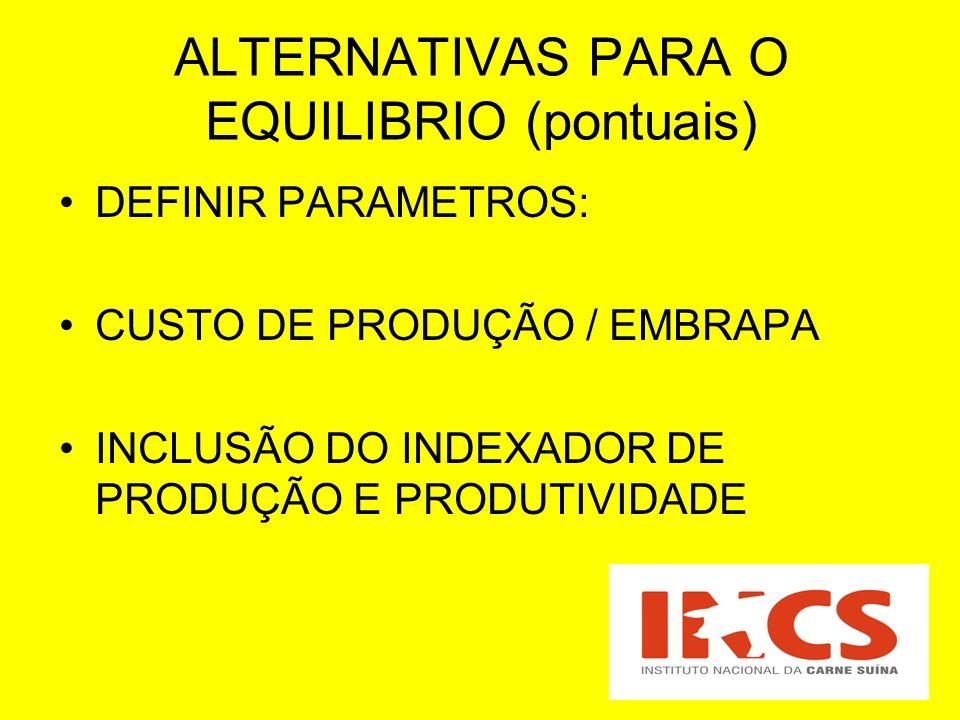 ALTERNATIVAS PARA O EQUILIBRIO (pontuais) DEFINIR PARAMETROS: CUSTO DE PRODUÇÃO / EMBRAPA INCLUSÃO DO INDEXADOR DE PRODUÇÃO E PRODUTIVIDADE