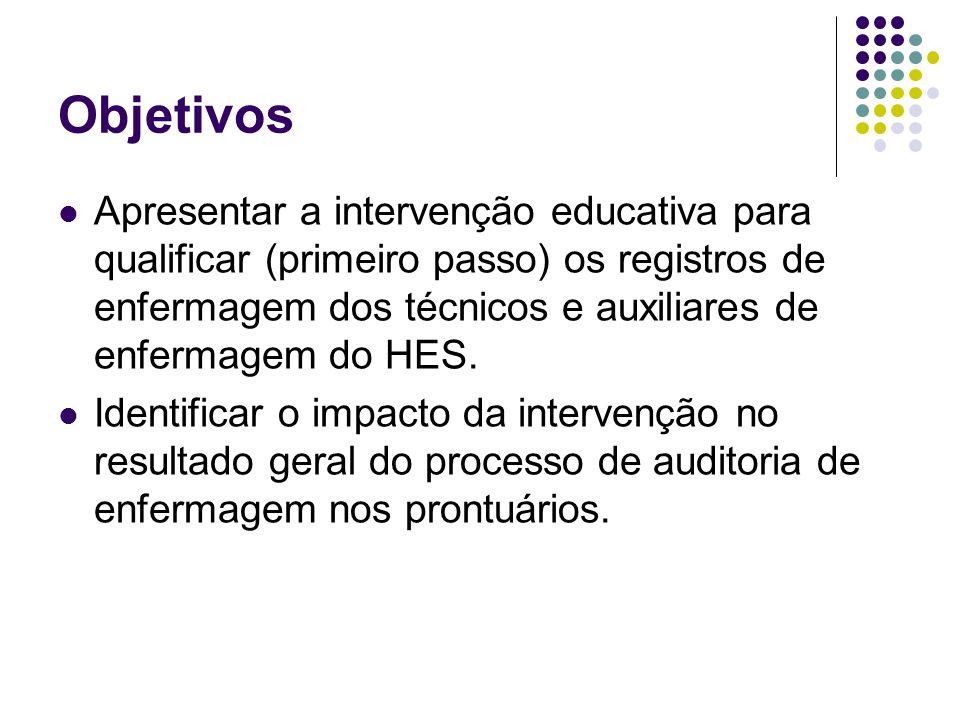Objetivos Apresentar a intervenção educativa para qualificar (primeiro passo) os registros de enfermagem dos técnicos e auxiliares de enfermagem do HES.