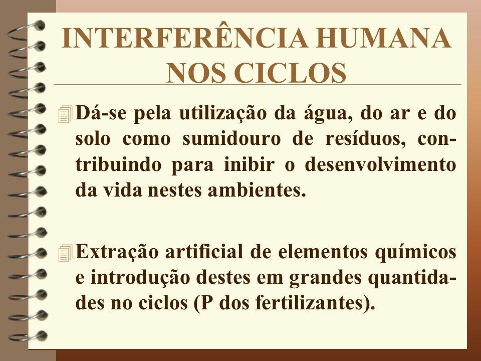 INTERFERÊNCIA HUMANA NOS CICLOS 4 Dá-se pela utilização da água, do ar e do solo como sumidouro de resíduos, con- tribuindo para inibir o desenvolvime