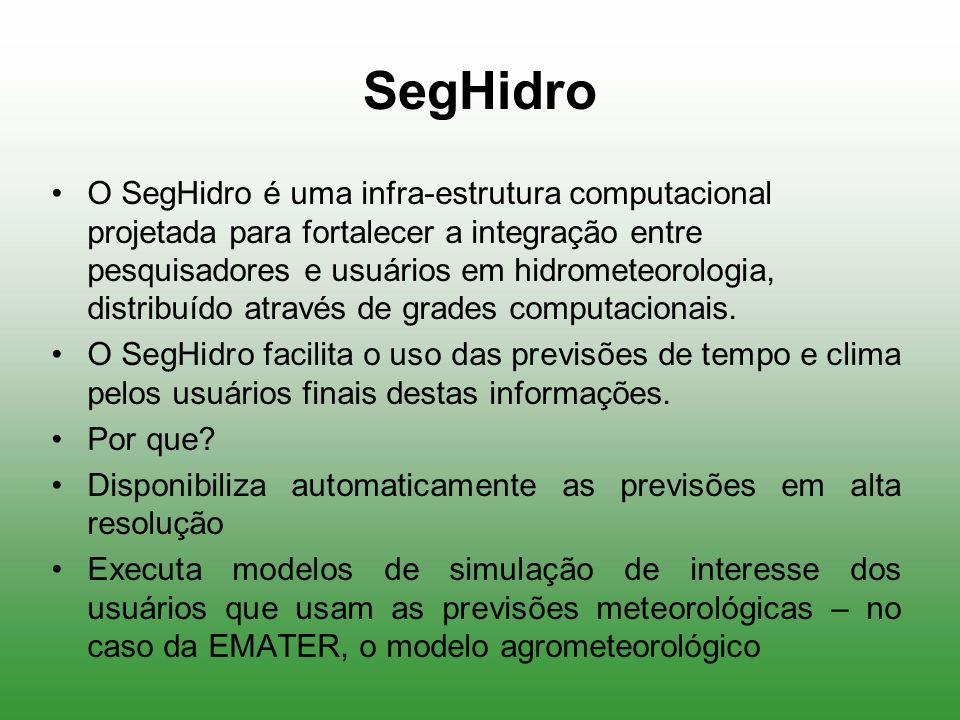SegHidro O SegHidro é uma infra-estrutura computacional projetada para fortalecer a integração entre pesquisadores e usuários em hidrometeorologia, di