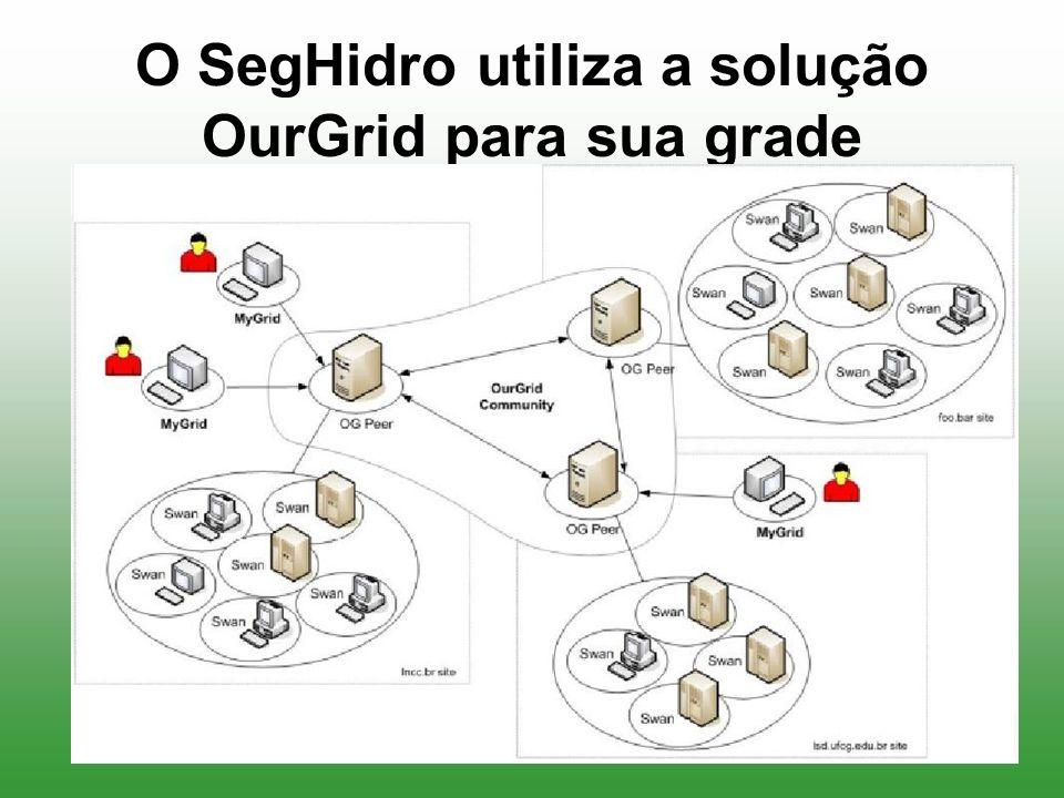 O SegHidro utiliza a solução OurGrid para sua grade