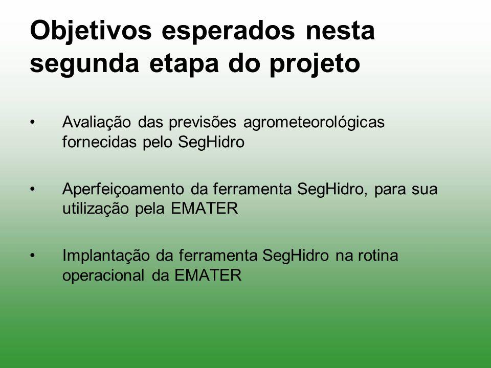 Objetivos esperados nesta segunda etapa do projeto Avaliação das previsões agrometeorológicas fornecidas pelo SegHidro Aperfeiçoamento da ferramenta S