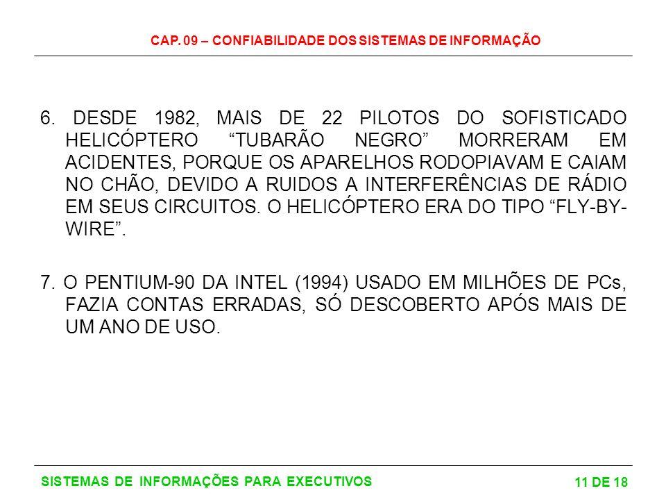 CAP. 09 – CONFIABILIDADE DOS SISTEMAS DE INFORMAÇÃO 11 DE 18 SISTEMAS DE INFORMAÇÕES PARA EXECUTIVOS 6. DESDE 1982, MAIS DE 22 PILOTOS DO SOFISTICADO