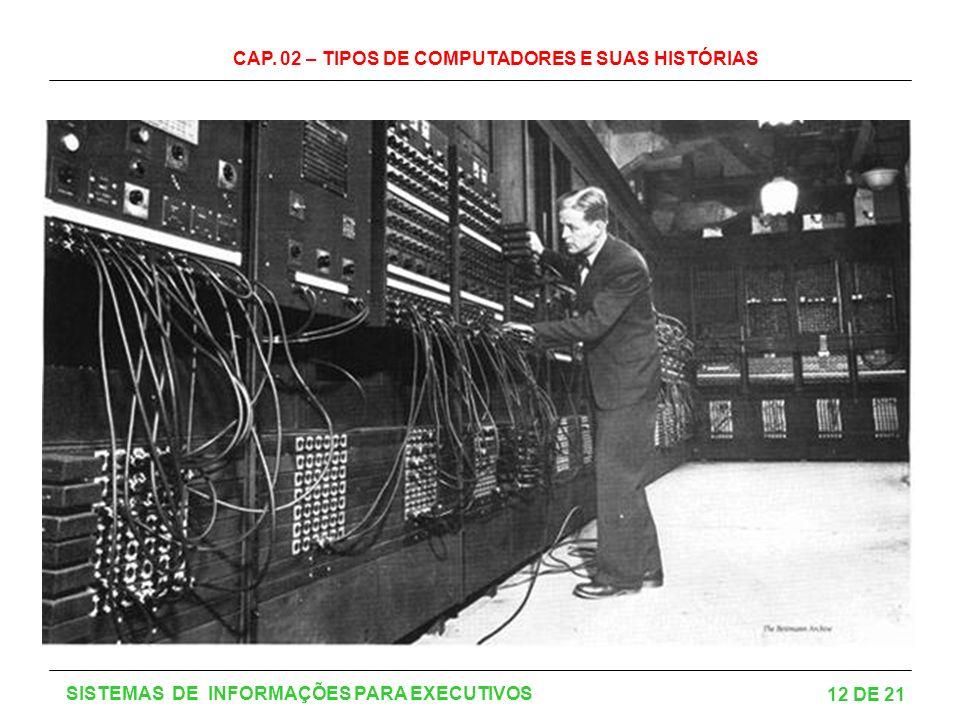 CAP. 02 – TIPOS DE COMPUTADORES E SUAS HISTÓRIAS 12 DE 21 SISTEMAS DE INFORMAÇÕES PARA EXECUTIVOS