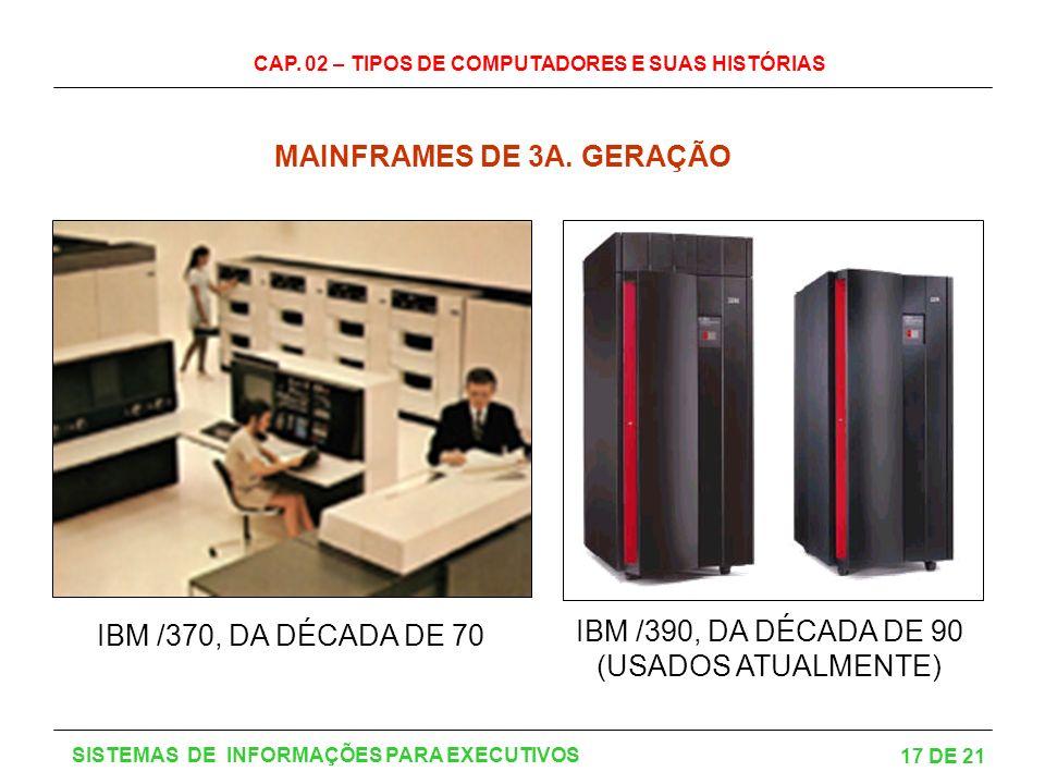 CAP. 02 – TIPOS DE COMPUTADORES E SUAS HISTÓRIAS 17 DE 21 SISTEMAS DE INFORMAÇÕES PARA EXECUTIVOS IBM /370, DA DÉCADA DE 70 MAINFRAMES DE 3A. GERAÇÃO