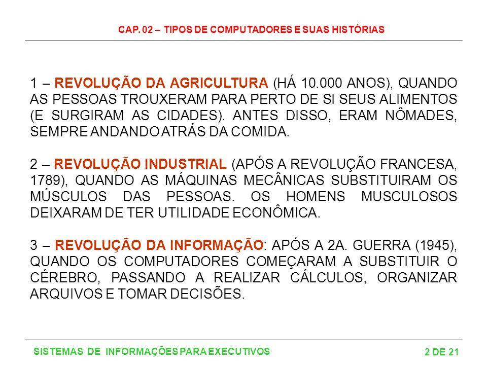 CAP. 02 – TIPOS DE COMPUTADORES E SUAS HISTÓRIAS 2 DE 21 SISTEMAS DE INFORMAÇÕES PARA EXECUTIVOS 1 – REVOLUÇÃO DA AGRICULTURA (HÁ 10.000 ANOS), QUANDO