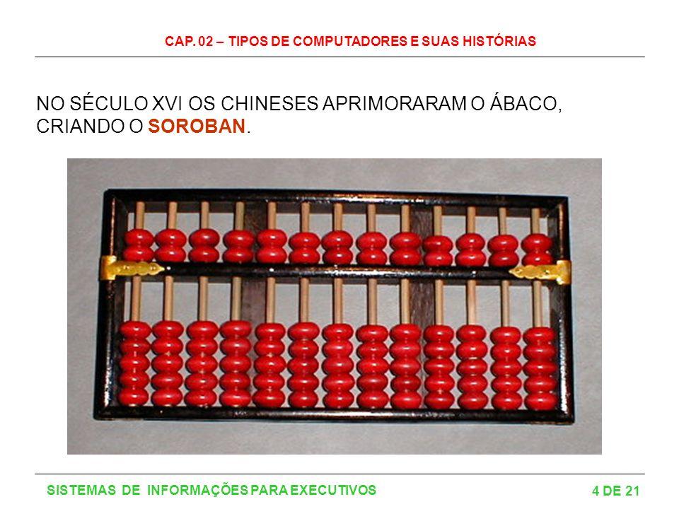 CAP. 02 – TIPOS DE COMPUTADORES E SUAS HISTÓRIAS 4 DE 21 SISTEMAS DE INFORMAÇÕES PARA EXECUTIVOS NO SÉCULO XVI OS CHINESES APRIMORARAM O ÁBACO, CRIAND