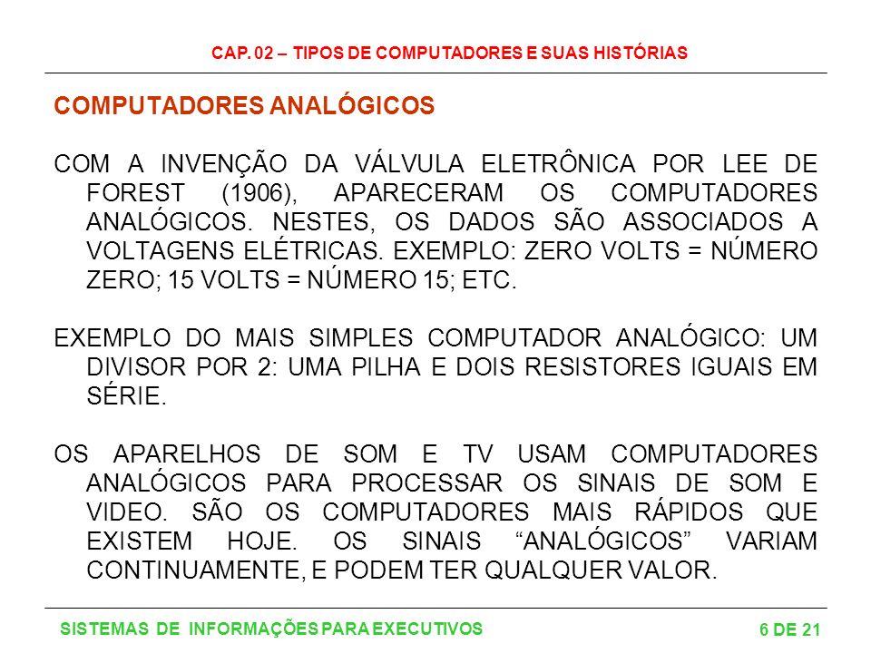 CAP. 02 – TIPOS DE COMPUTADORES E SUAS HISTÓRIAS 6 DE 21 SISTEMAS DE INFORMAÇÕES PARA EXECUTIVOS COMPUTADORES ANALÓGICOS COM A INVENÇÃO DA VÁLVULA ELE