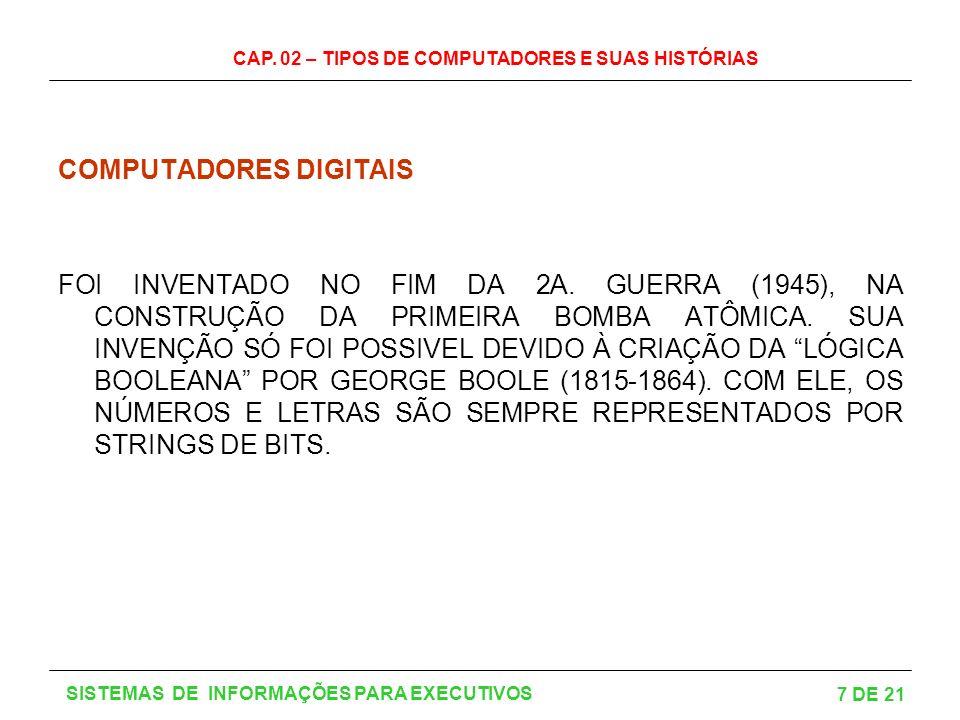 CAP. 02 – TIPOS DE COMPUTADORES E SUAS HISTÓRIAS 7 DE 21 SISTEMAS DE INFORMAÇÕES PARA EXECUTIVOS COMPUTADORES DIGITAIS FOI INVENTADO NO FIM DA 2A. GUE