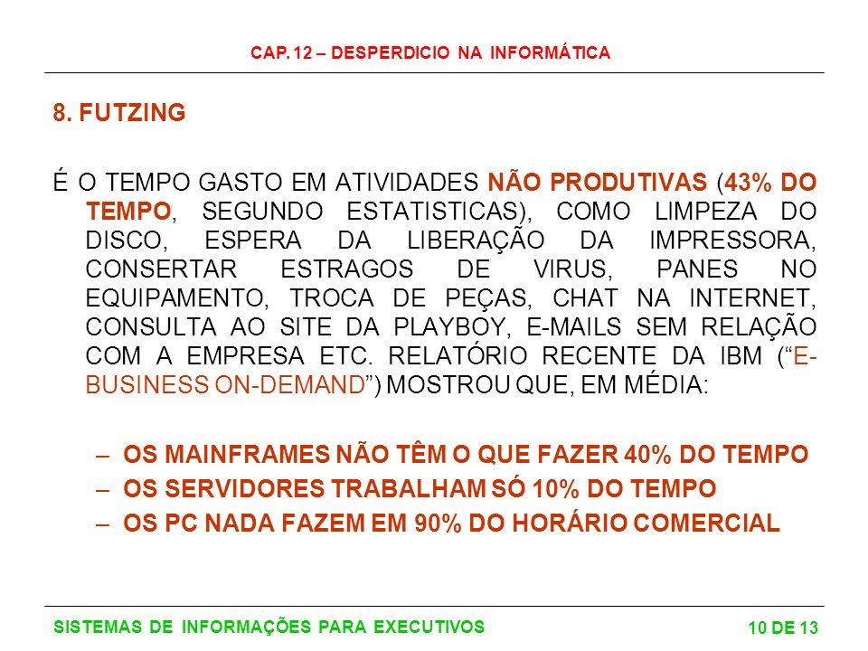 CAP. 12 – DESPERDICIO NA INFORMÁTICA 10 DE 13 SISTEMAS DE INFORMAÇÕES PARA EXECUTIVOS 8. FUTZING É O TEMPO GASTO EM ATIVIDADES NÃO PRODUTIVAS (43% DO