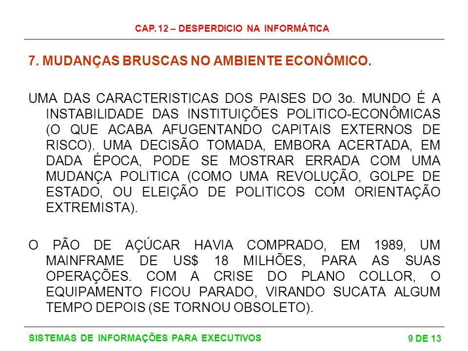 CAP. 12 – DESPERDICIO NA INFORMÁTICA 9 DE 13 SISTEMAS DE INFORMAÇÕES PARA EXECUTIVOS 7. MUDANÇAS BRUSCAS NO AMBIENTE ECONÔMICO. UMA DAS CARACTERISTICA