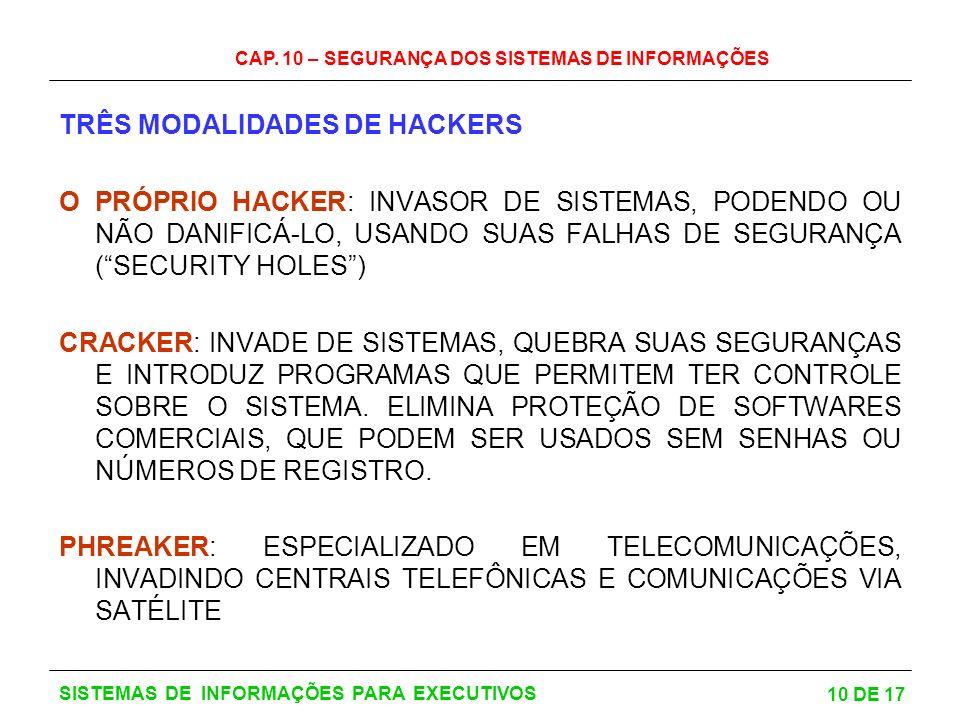 CAP. 10 – SEGURANÇA DOS SISTEMAS DE INFORMAÇÕES 10 DE 17 SISTEMAS DE INFORMAÇÕES PARA EXECUTIVOS TRÊS MODALIDADES DE HACKERS O PRÓPRIO HACKER: INVASOR