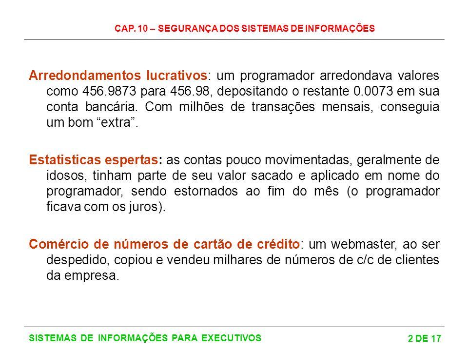 CAP. 10 – SEGURANÇA DOS SISTEMAS DE INFORMAÇÕES 2 DE 17 SISTEMAS DE INFORMAÇÕES PARA EXECUTIVOS Arredondamentos lucrativos: um programador arredondava