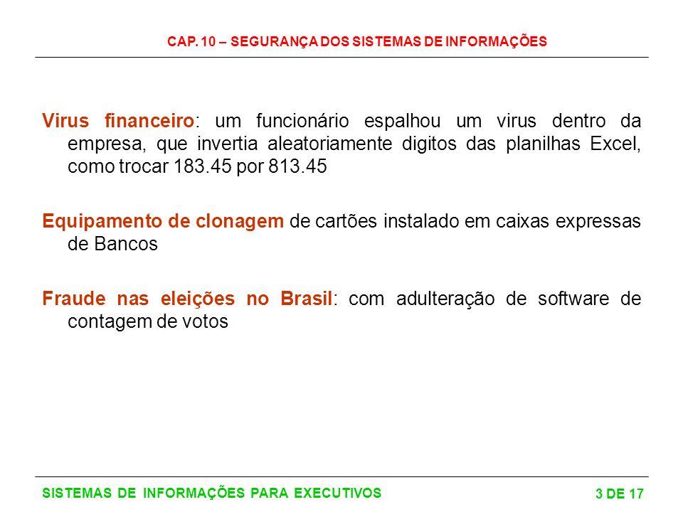CAP. 10 – SEGURANÇA DOS SISTEMAS DE INFORMAÇÕES 3 DE 17 SISTEMAS DE INFORMAÇÕES PARA EXECUTIVOS Virus financeiro: um funcionário espalhou um virus den