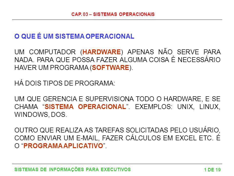 CAP. 03 – SISTEMAS OPERACIONAIS 1 DE 19 SISTEMAS DE INFORMAÇÕES PARA EXECUTIVOS O QUE É UM SISTEMA OPERACIONAL UM COMPUTADOR (HARDWARE) APENAS NÃO SER