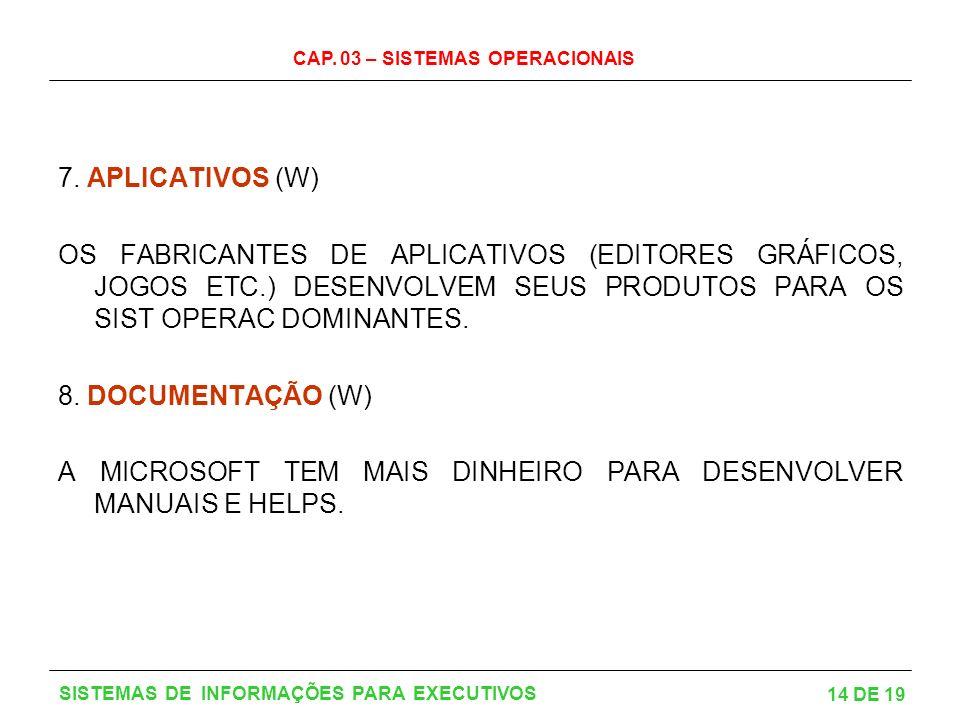 CAP. 03 – SISTEMAS OPERACIONAIS 14 DE 19 SISTEMAS DE INFORMAÇÕES PARA EXECUTIVOS 7. APLICATIVOS (W) OS FABRICANTES DE APLICATIVOS (EDITORES GRÁFICOS,