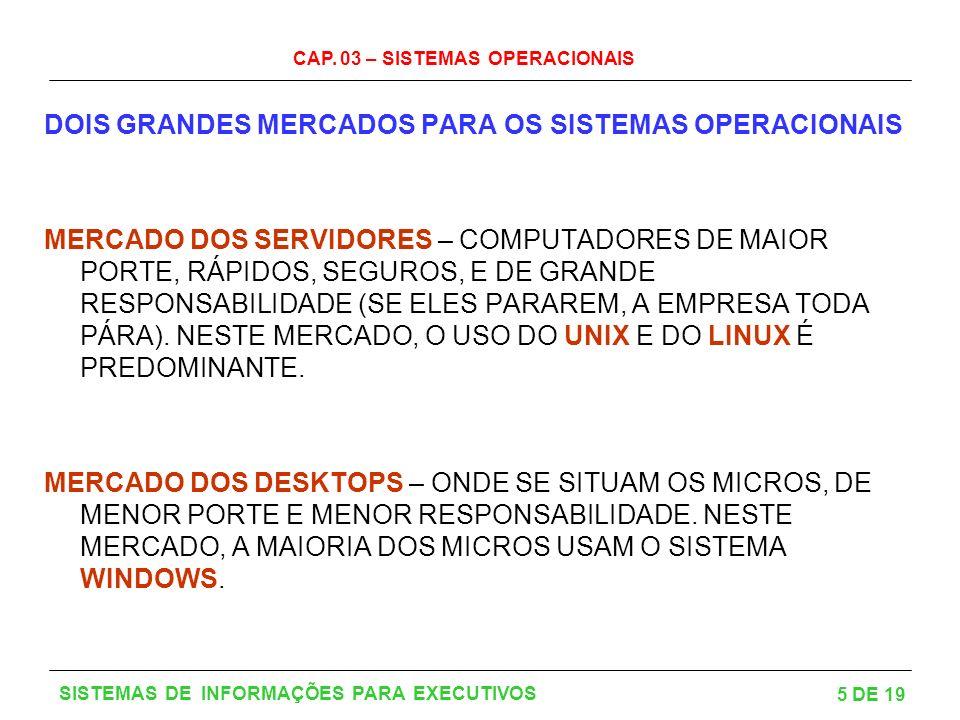 CAP. 03 – SISTEMAS OPERACIONAIS 5 DE 19 SISTEMAS DE INFORMAÇÕES PARA EXECUTIVOS DOIS GRANDES MERCADOS PARA OS SISTEMAS OPERACIONAIS MERCADO DOS SERVID