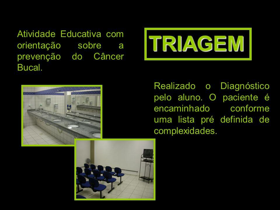 TRIAGEM Atividade Educativa com orientação sobre a prevenção do Câncer Bucal. Realizado o Diagnóstico pelo aluno. O paciente é encaminhado conforme um
