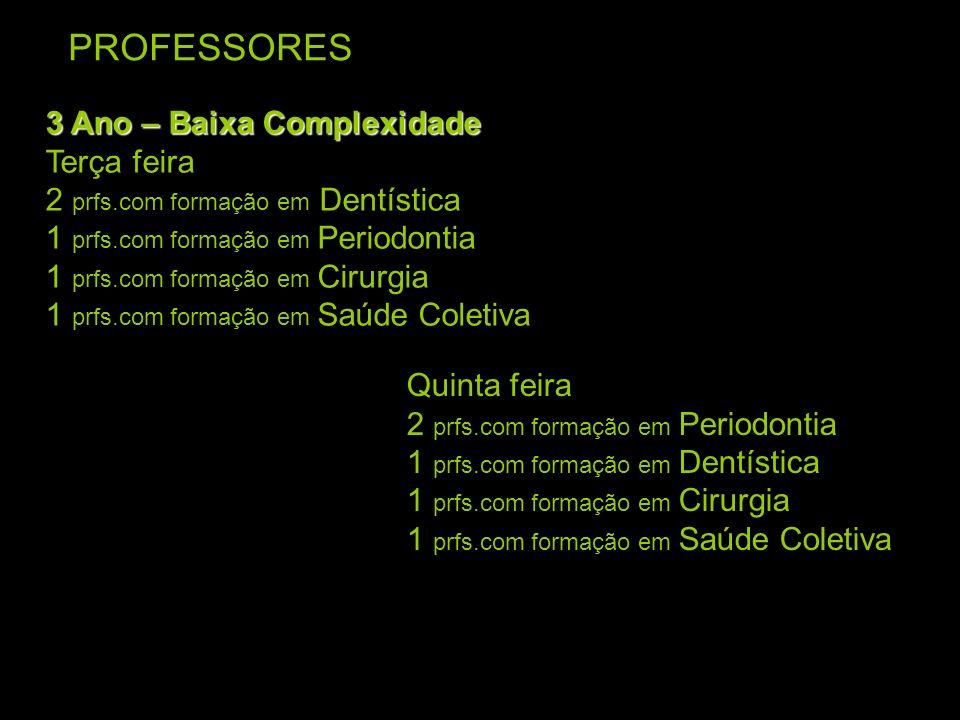 PROFESSORES 3 Ano – Baixa Complexidade Terça feira 2 prfs.com formação em Dentística 1 prfs.com formação em Periodontia 1 prfs.com formação em Cirurgi