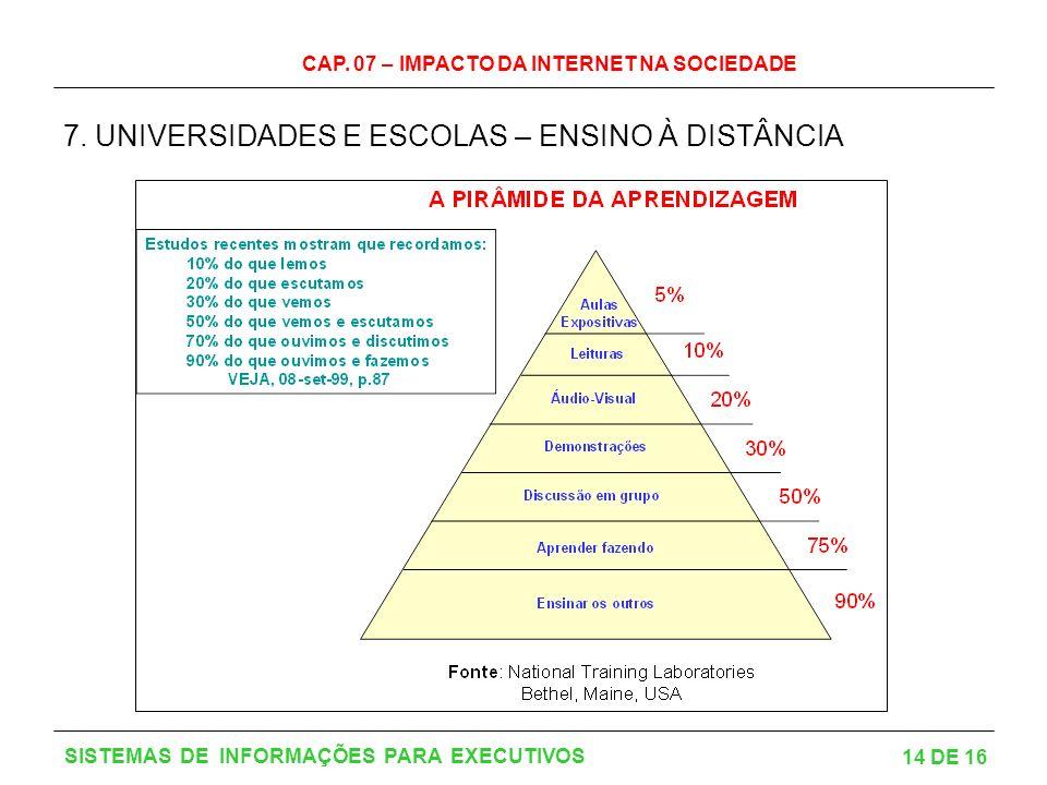 CAP.07 – IMPACTO DA INTERNET NA SOCIEDADE 14 DE 16 SISTEMAS DE INFORMAÇÕES PARA EXECUTIVOS 7.