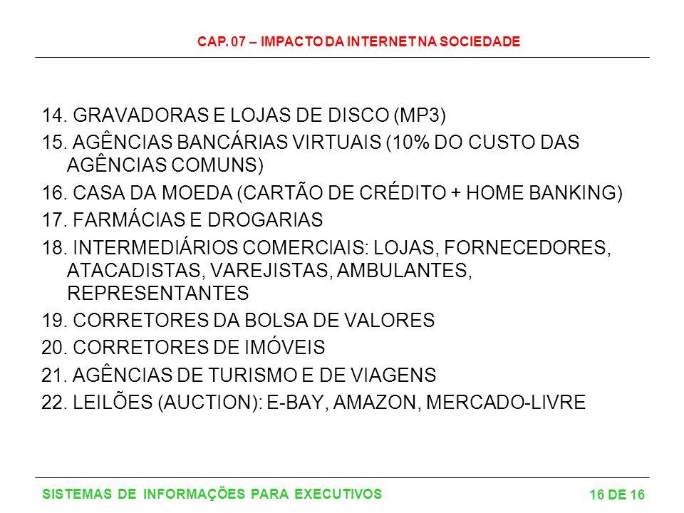 CAP.07 – IMPACTO DA INTERNET NA SOCIEDADE 16 DE 16 SISTEMAS DE INFORMAÇÕES PARA EXECUTIVOS 14.