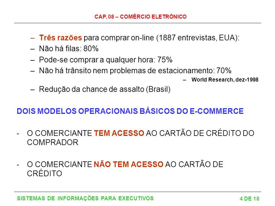 CAP. 08 – COMÉRCIO ELETRÔNICO 5 DE 18 SISTEMAS DE INFORMAÇÕES PARA EXECUTIVOS