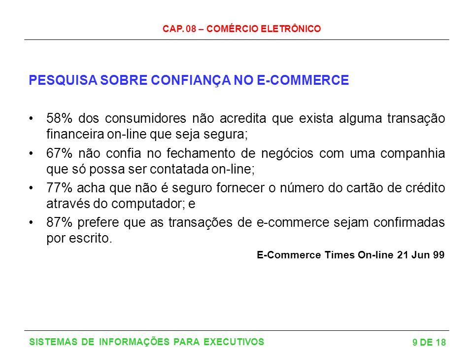 CAP. 08 – COMÉRCIO ELETRÔNICO 9 DE 18 SISTEMAS DE INFORMAÇÕES PARA EXECUTIVOS PESQUISA SOBRE CONFIANÇA NO E-COMMERCE 58% dos consumidores não acredita