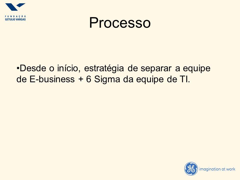 Processo Desde o início, estratégia de separar a equipe de E-business + 6 Sigma da equipe de TI.