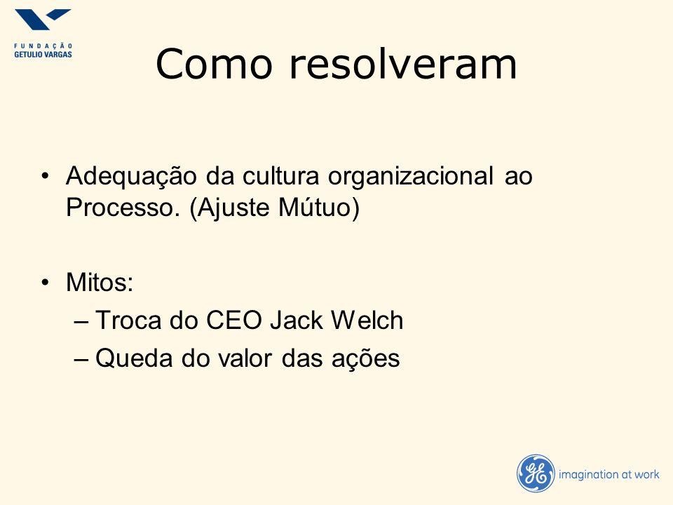 Como resolveram Adequação da cultura organizacional ao Processo. (Ajuste Mútuo) Mitos: –Troca do CEO Jack Welch –Queda do valor das ações