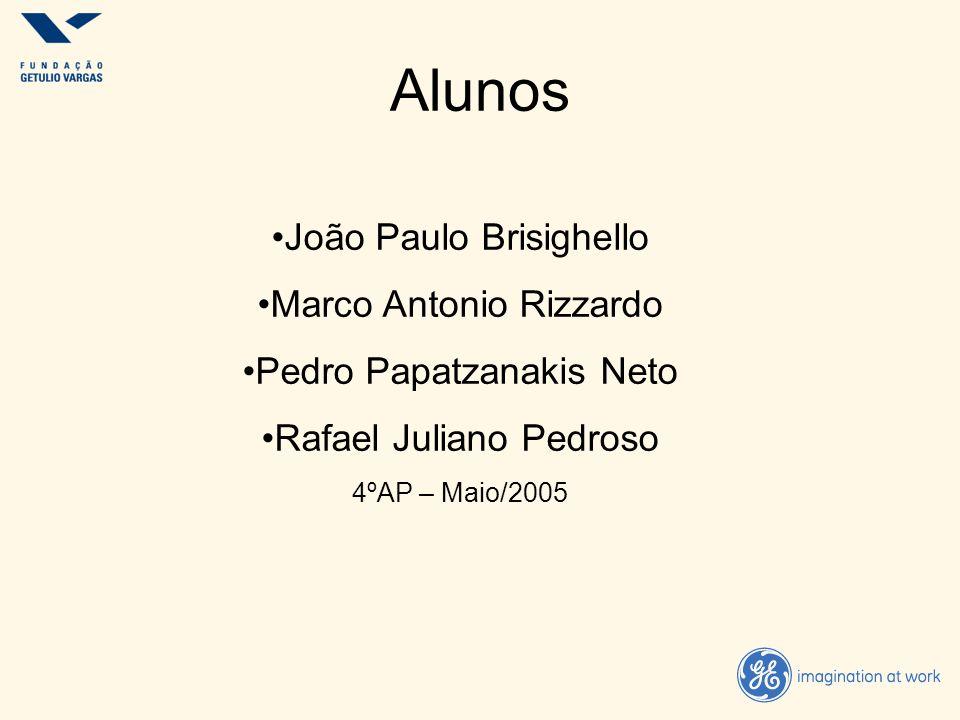 Alunos João Paulo Brisighello Marco Antonio Rizzardo Pedro Papatzanakis Neto Rafael Juliano Pedroso 4ºAP – Maio/2005