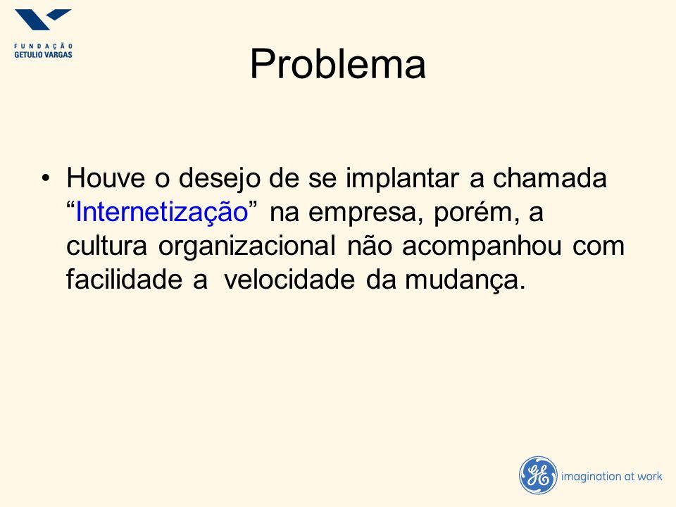 Problema Houve o desejo de se implantar a chamadaInternetização na empresa, porém, a cultura organizacional não acompanhou com facilidade a velocidade
