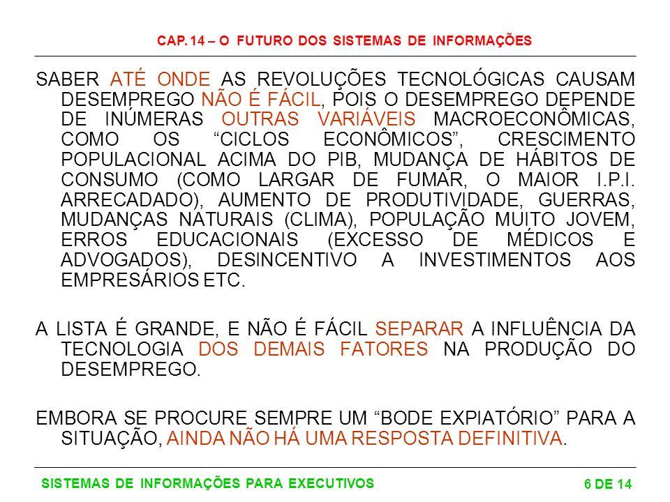 CAP. 14 – O FUTURO DOS SISTEMAS DE INFORMAÇÕES 6 DE 14 SISTEMAS DE INFORMAÇÕES PARA EXECUTIVOS SABER ATÉ ONDE AS REVOLUÇÕES TECNOLÓGICAS CAUSAM DESEMP