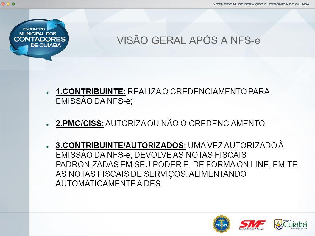 NOTAS FISCAIS DE SERVIÇOS DO MUNICÍPIO DE CUIABÁ MODELO PADRONIZADO SÉRIES 2 e 3 MODELO ELETRÔNICO: NFS-e NFSA-e