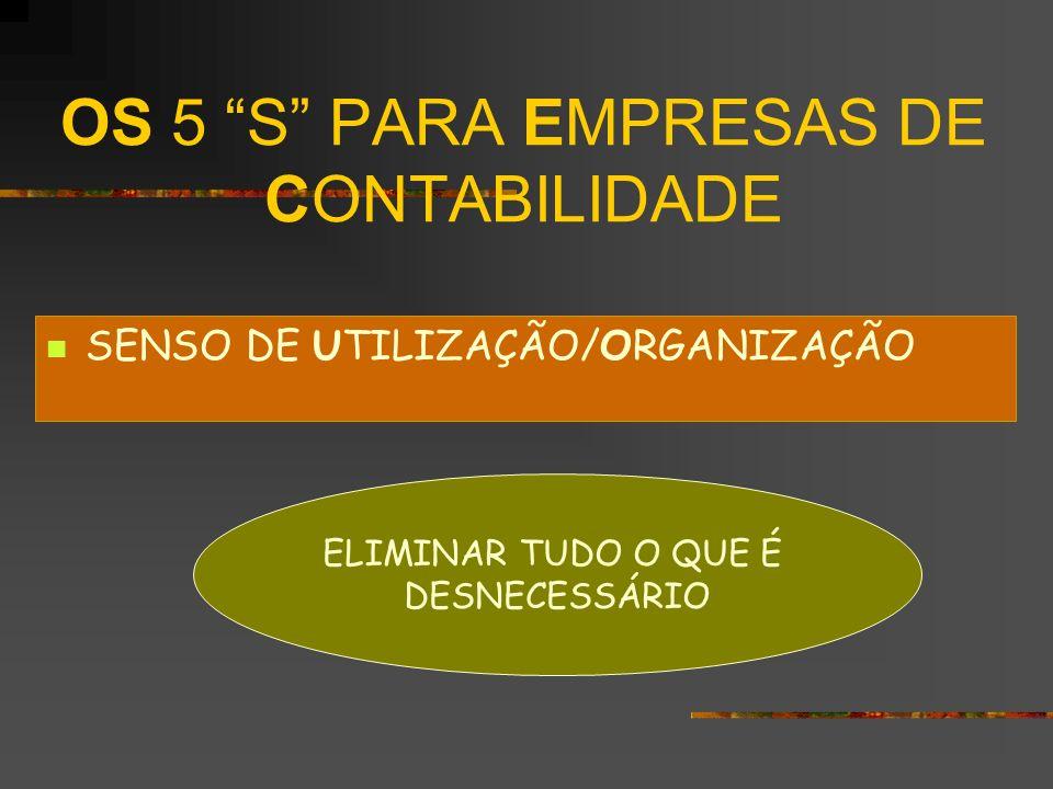 OS 5 S PARA EMPRESAS DE CONTABILIDADE SENSO DE UTILIZAÇÃO/ORGANIZAÇÃO ELIMINAR TUDO O QUE É DESNECESSÁRIO