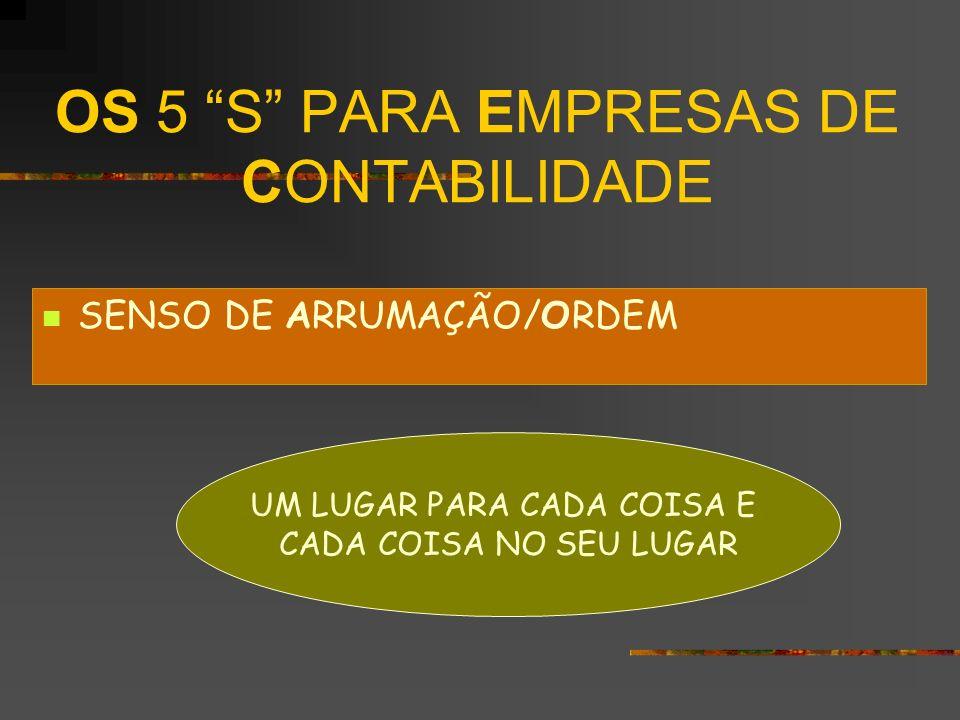 OS 5 S PARA EMPRESAS DE CONTABILIDADE SENSO DE ARRUMAÇÃO/ORDEM UM LUGAR PARA CADA COISA E CADA COISA NO SEU LUGAR