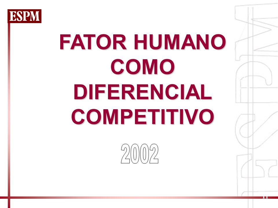 1 FATOR HUMANO COMO DIFERENCIAL COMPETITIVO 1