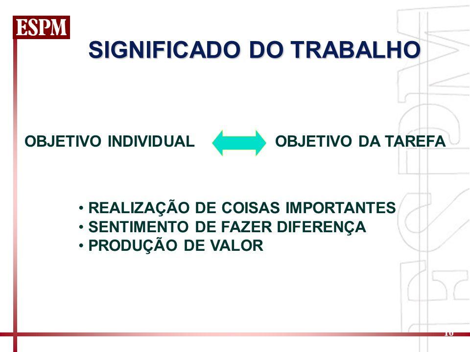 10 OBJETIVO INDIVIDUALOBJETIVO DA TAREFA REALIZAÇÃO DE COISAS IMPORTANTES SENTIMENTO DE FAZER DIFERENÇA PRODUÇÃO DE VALOR SIGNIFICADO DO TRABALHO
