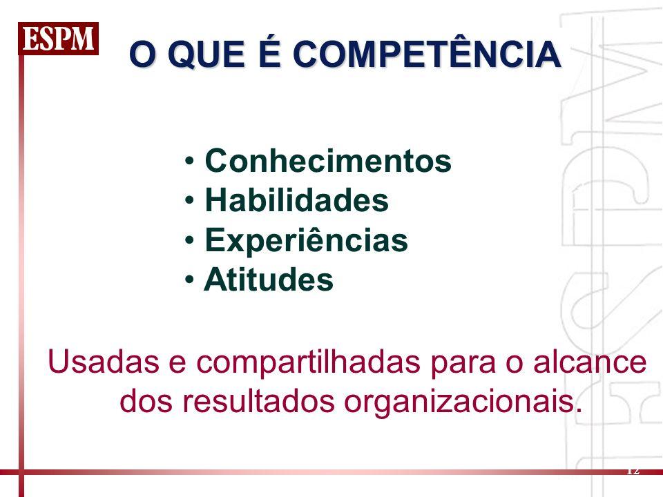 12 O QUE É COMPETÊNCIA Conhecimentos Habilidades Experiências Atitudes Usadas e compartilhadas para o alcance dos resultados organizacionais.