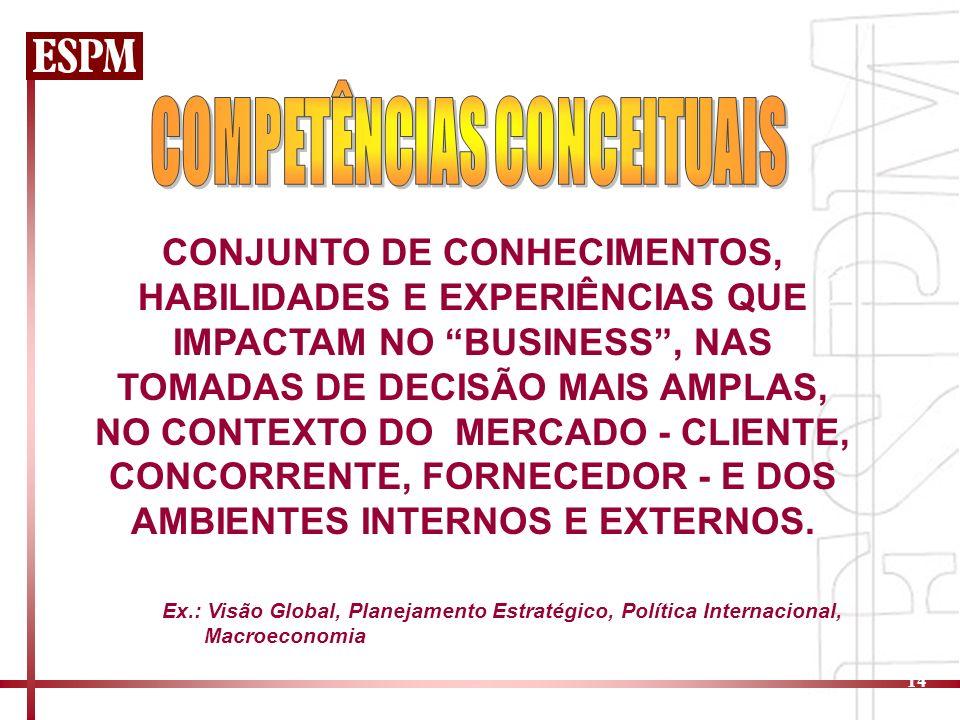 14 CONJUNTO DE CONHECIMENTOS, HABILIDADES E EXPERIÊNCIAS QUE IMPACTAM NO BUSINESS, NAS TOMADAS DE DECISÃO MAIS AMPLAS, NO CONTEXTO DO MERCADO - CLIENTE, CONCORRENTE, FORNECEDOR - E DOS AMBIENTES INTERNOS E EXTERNOS.