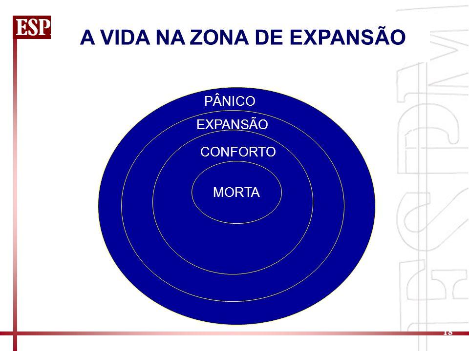 18 MORTA PÂNICO EXPANSÃO CONFORTO A VIDA NA ZONA DE EXPANSÃO