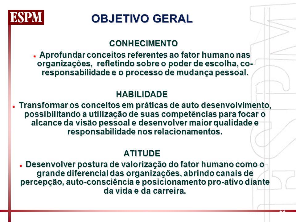 2 OBJETIVO GERAL 2 CONHECIMENTO CONHECIMENTO Aprofundar conceitos referentes ao fator humano nas organizações, refletindo sobre o poder de escolha, co